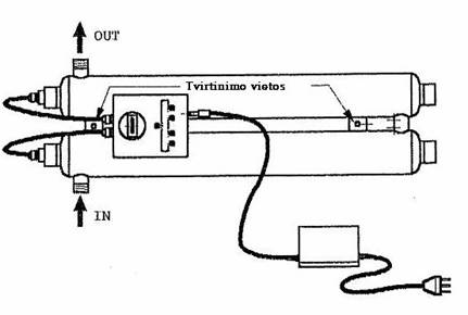 ultra violetiniu spinduliu dezinfekcija dezinfekavimas planas 2